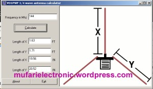 Ground Plane Antenna Calculator