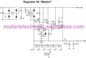 Regulator Matahri